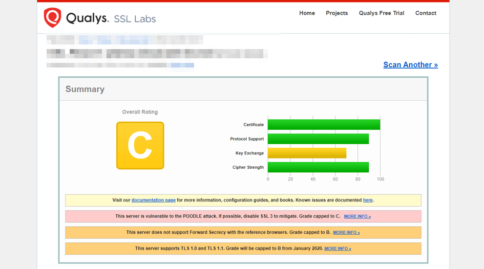 SSL A+ rating on the Citrix ADC